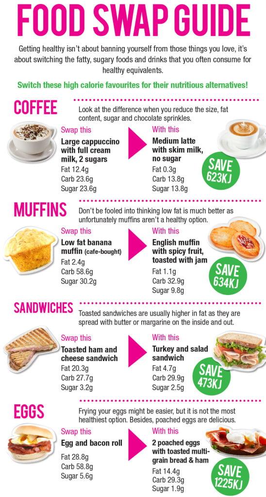 HealthSol-WeightMgt-A5-TipSheet-TIPS2